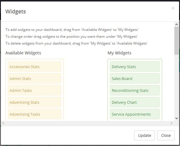 dashboard widgets are selectable for each user.